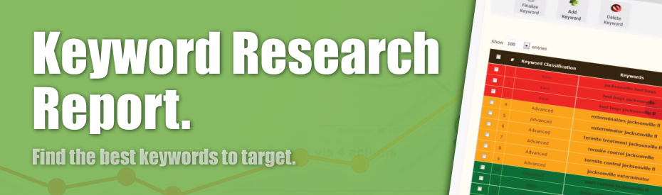 imi-keyword-research-report